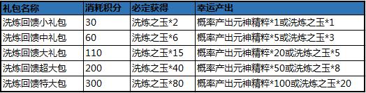 洗练精粹积分.png