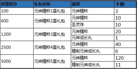 洗练精粹积分2.png