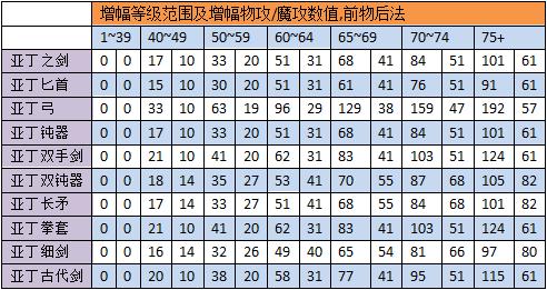 QQ截图20200311013045.png